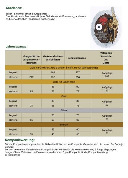 Bundesschießen 2017_3