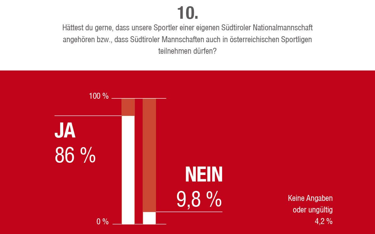 2014_Vinschgau_Fragebogen Umfrage Zukunft Südtirol_11