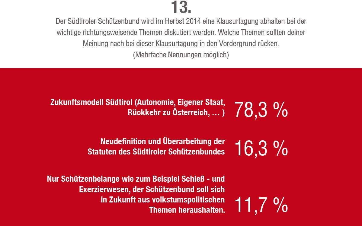 2014_Vinschgau_Fragebogen Umfrage Zukunft Südtirol_14