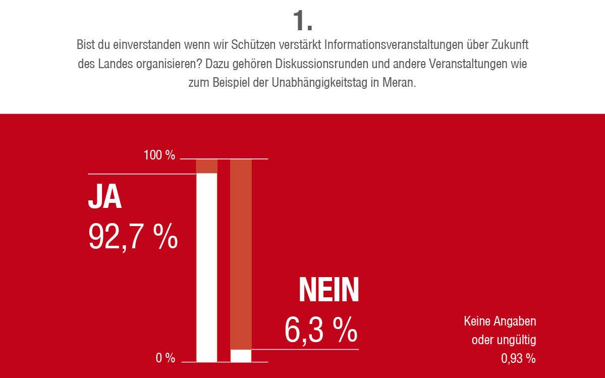 2014_Vinschgau_Fragebogen Umfrage Zukunft Südtirol_2