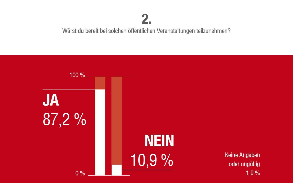2014_Vinschgau_Fragebogen Umfrage Zukunft Südtirol_3