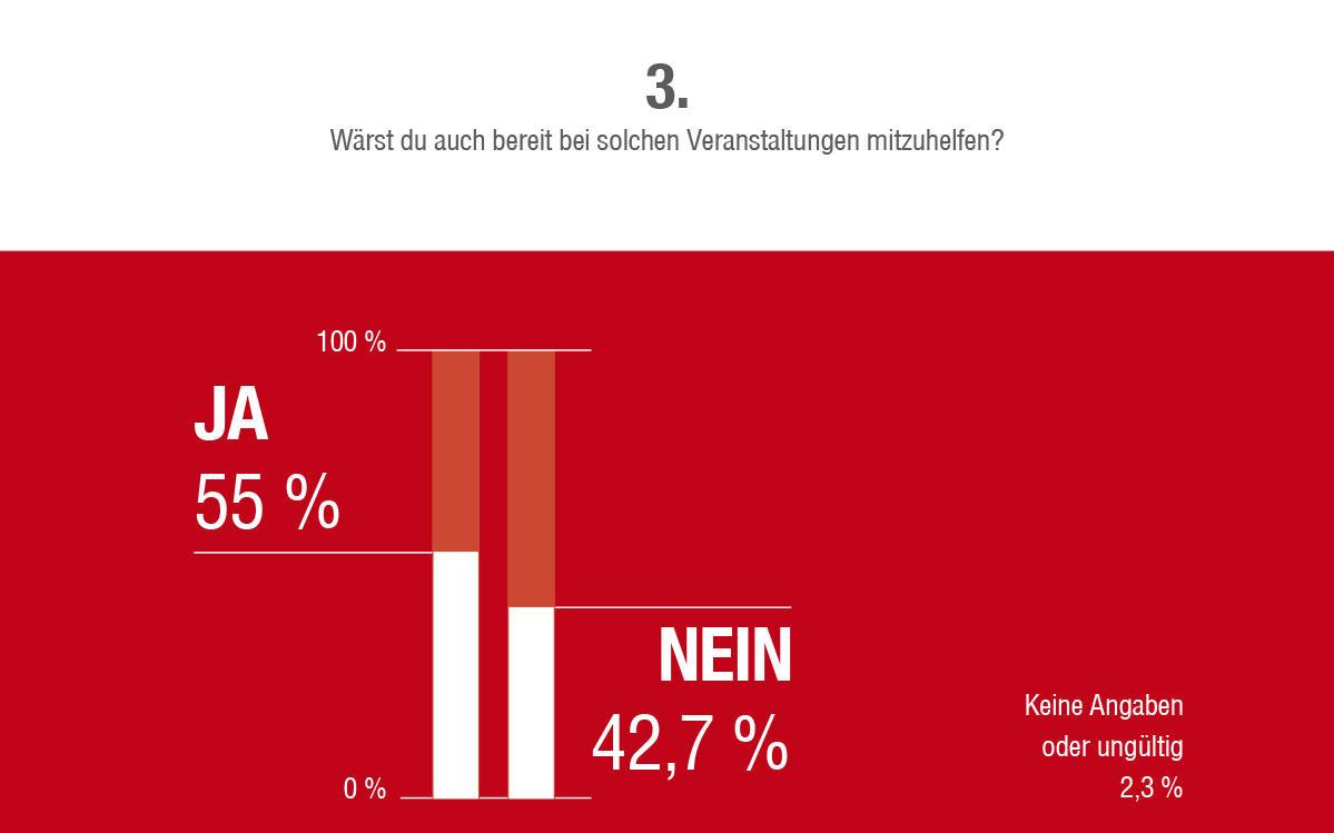 2014_Vinschgau_Fragebogen Umfrage Zukunft Südtirol_4