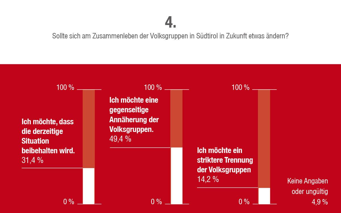 2014_Vinschgau_Fragebogen Umfrage Zukunft Südtirol_5