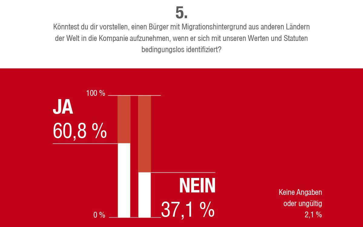 2014_Vinschgau_Fragebogen Umfrage Zukunft Südtirol_6