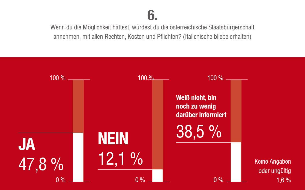 2014_Vinschgau_Fragebogen Umfrage Zukunft Südtirol_7