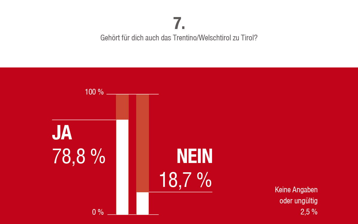 2014_Vinschgau_Fragebogen Umfrage Zukunft Südtirol_8